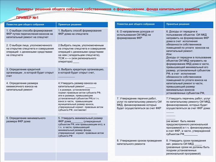 Примеры  решений общего собрания собственников  о формировании  фонда капитального ремонта
