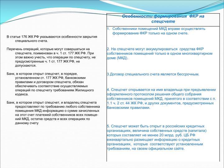 В статье 176 ЖК РФ указываются особенности закрытия специального счета.