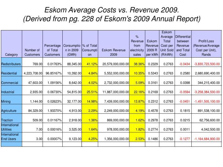 Eskom Average Costs vs. Revenue 2009.
