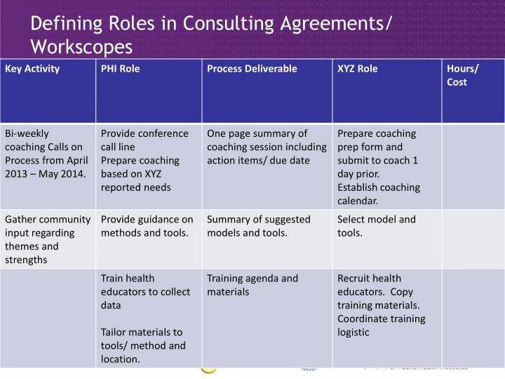 Defining Roles in Consulting Agreements/ Workscopes