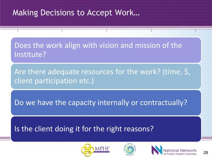 Making Decisions to Accept Work…