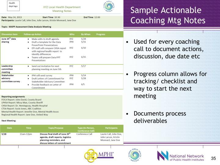 Sample Actionable Coaching Mtg Notes