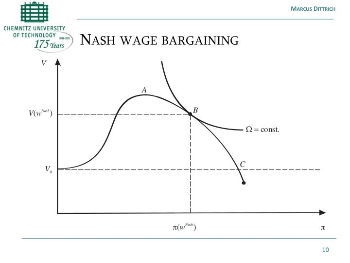 Nash wage bargaining