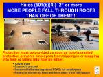 holes 501 b 4 2 or more more people fall through roofs than off of them