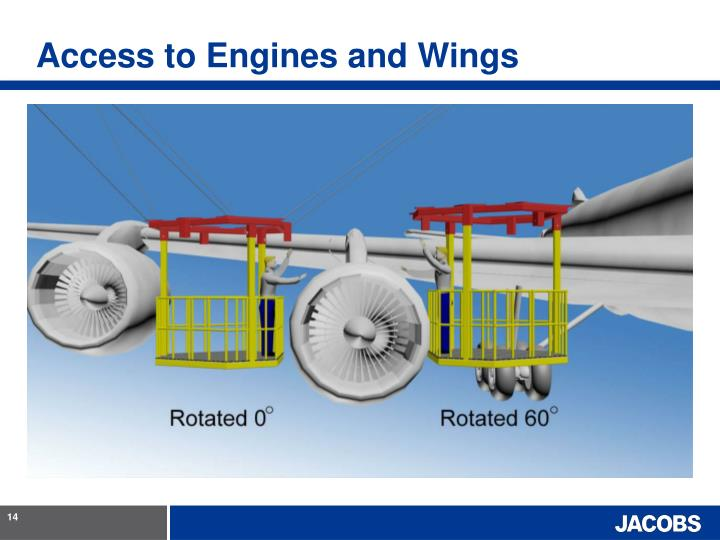 Access to Engines and Wings