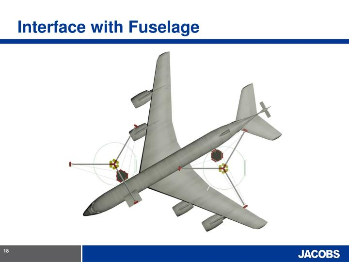 Interface with Fuselage