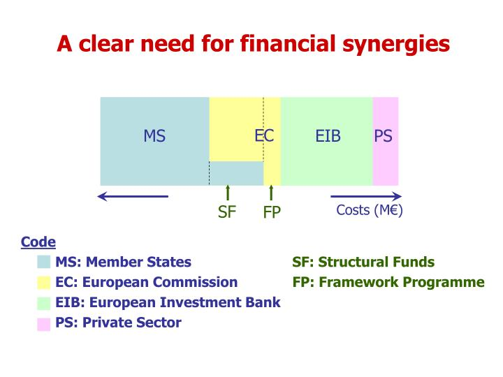A clear need for financial synergies