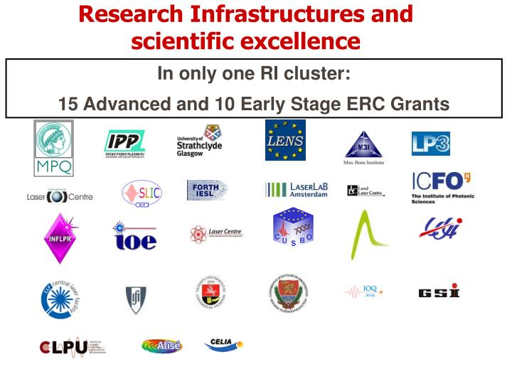 Research Infrastructures and scientific excellence
