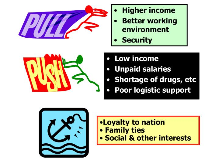 Higher income