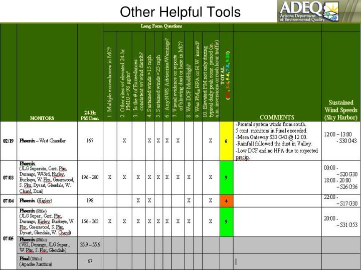 Other Helpful Tools