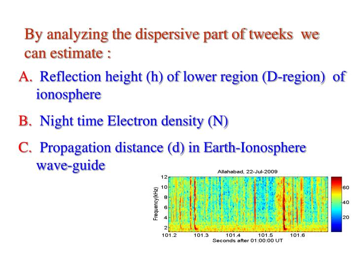 By analyzing the dispersive part of tweeks  we can estimate :