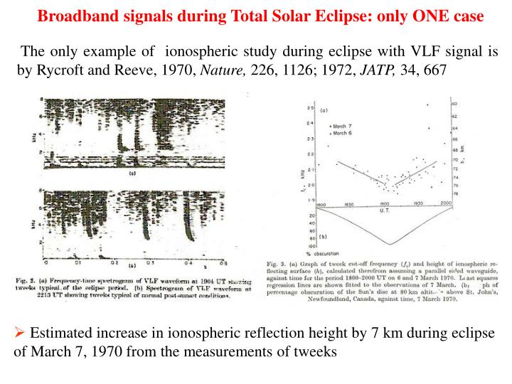 Broadband signals during Total Solar Eclipse: only ONE case
