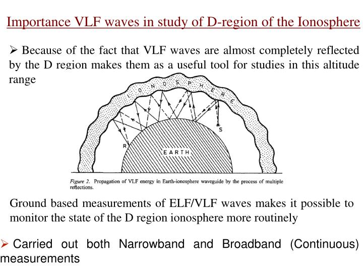 Importance VLF waves in study of D-region of the Ionosphere