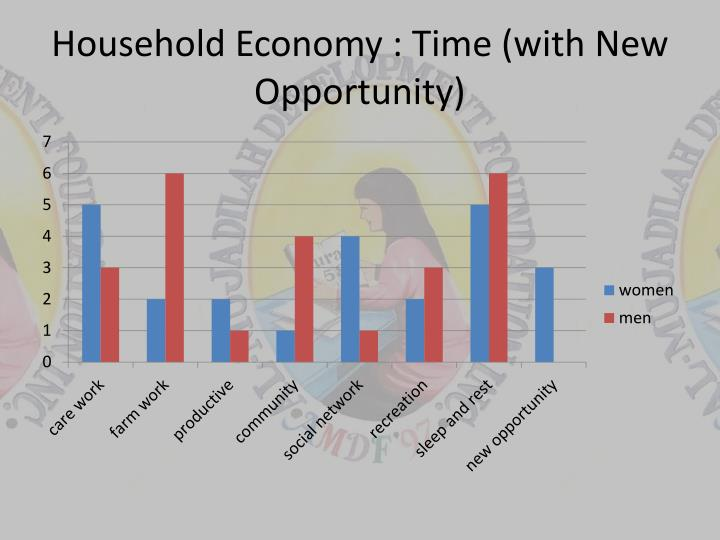 Household Economy : Time (with New Opportunity)
