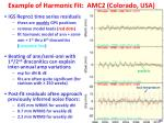 example of harmonic fit amc2 colorado usa