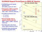 glonass repeat period seen in gnss ac spectra