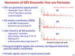 harmonics of gps draconitic year are pervasive