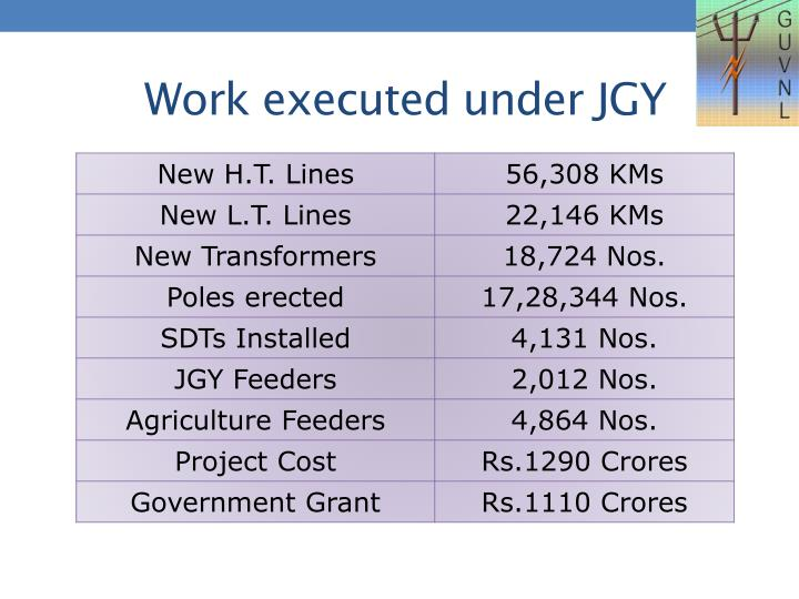 Work executed under JGY