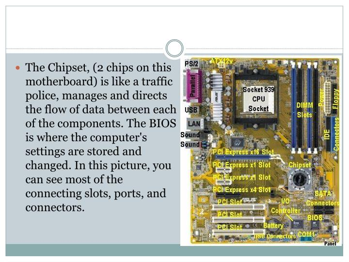 The Chipset, (2 chips on this motherboard) is like a traffic police, manages and directs the flow of data between each of the components. The BIOS is where the computer's settings are stored and changed. In this picture, you can see most of the connecting slots, ports, and connectors.