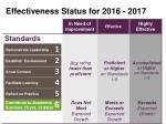effectiveness status for 2016 20171