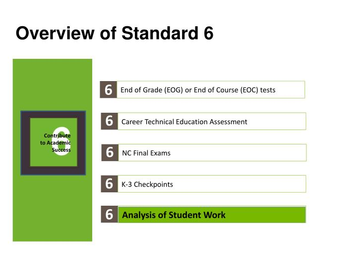 Overview of Standard 6