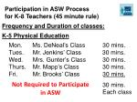 participation in asw process for k 8 teachers 45 minute rule2
