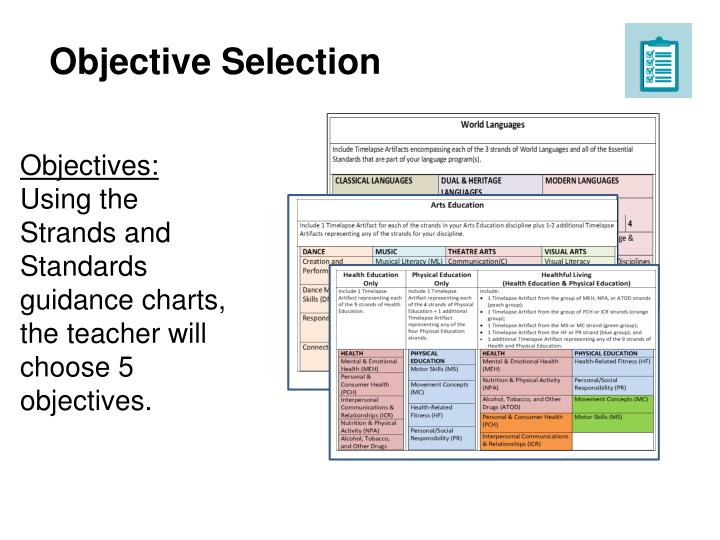 Objective Selection