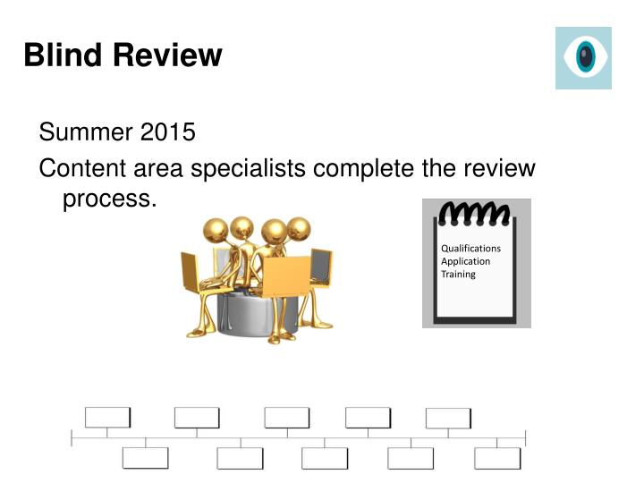 Blind Review