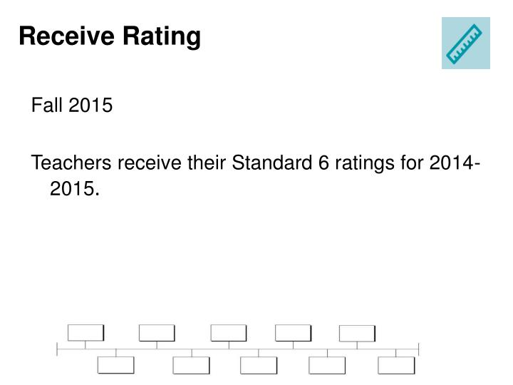 Receive Rating