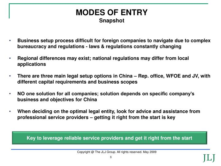 MODES OF ENTRY