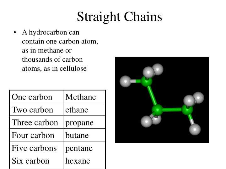 Straight Chains