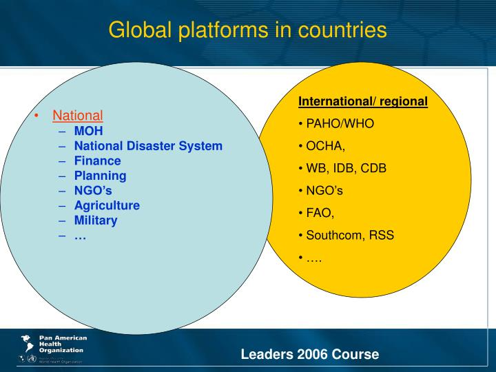 Global platforms in countries