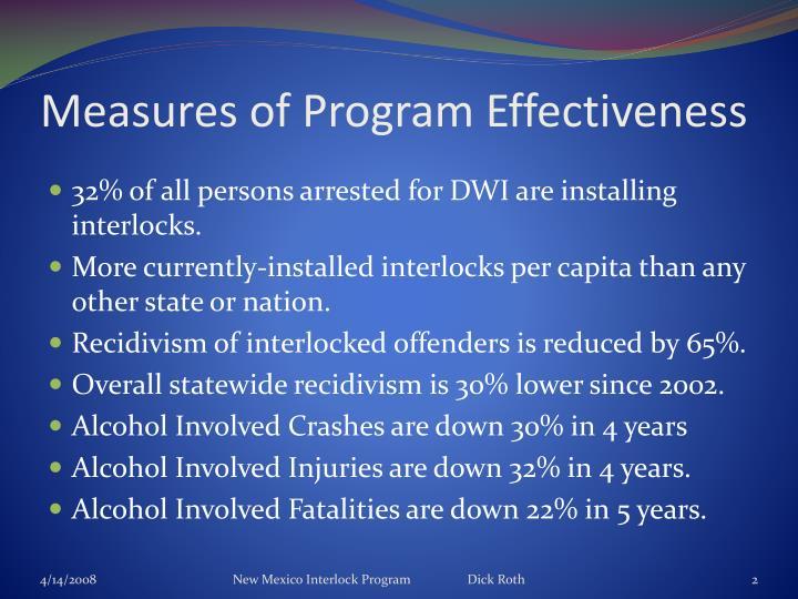 Measures of Program Effectiveness