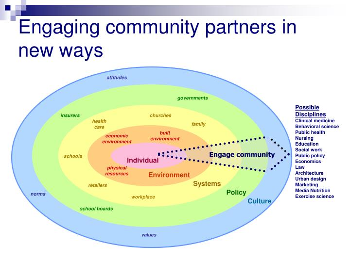 Engaging community partners in new ways