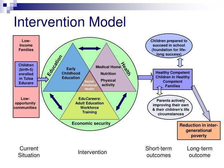 Intervention Model