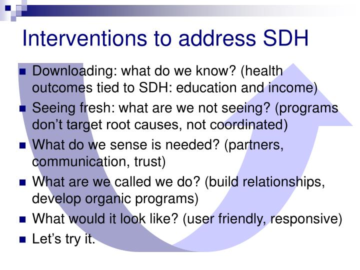 Interventions to address SDH