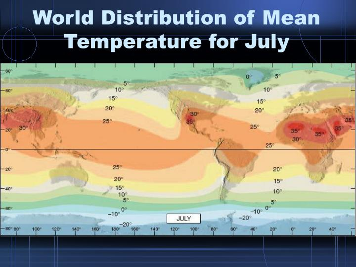 World Distribution of Mean Temperature for July