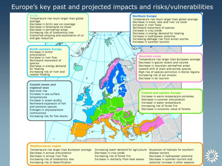 Europe's key past and projected impacts and risks/vulnerabilities