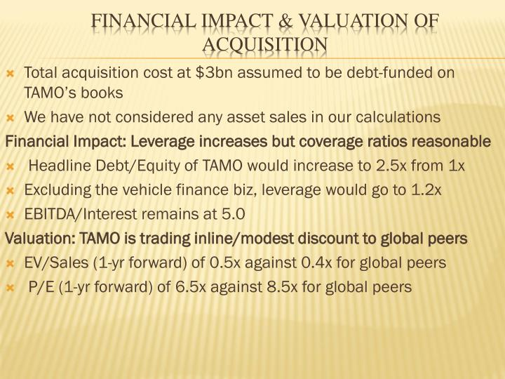 Total acquisition cost at $3bn assumed to be debt-funded on TAMO's books