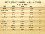 revenue synergies a long term possibility