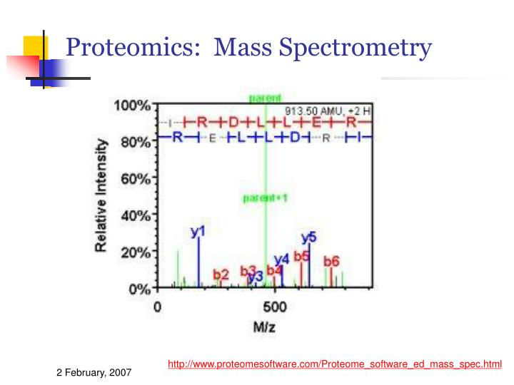 Proteomics:  Mass Spectrometry