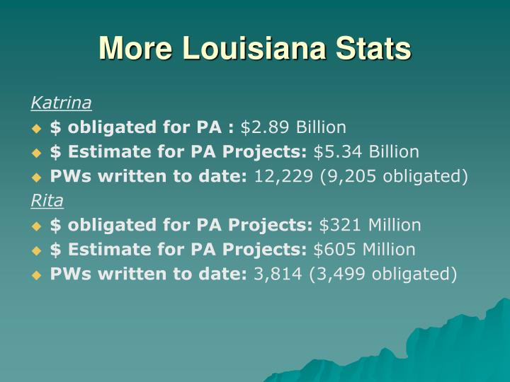 More Louisiana Stats