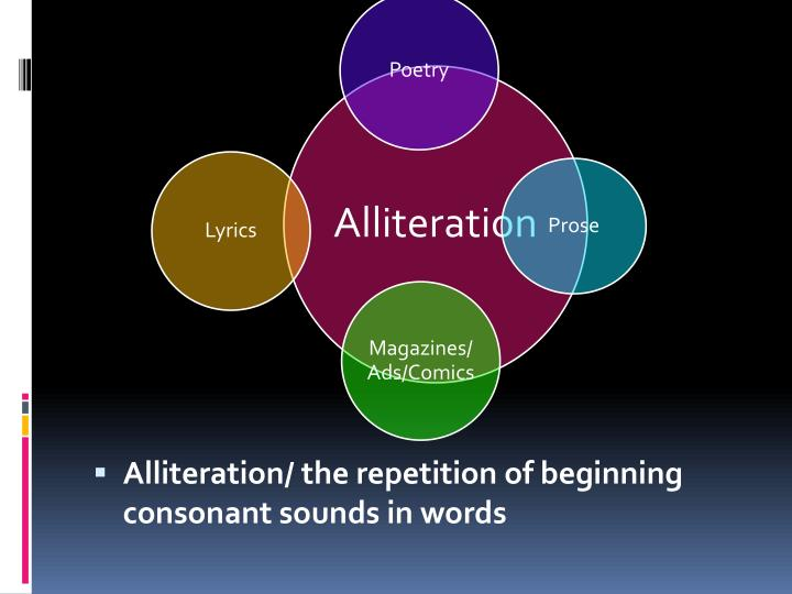 Alliteration/ the repetition of beginning consonant sounds in words