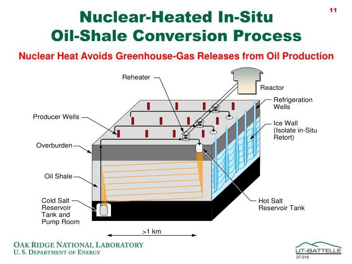 Nuclear-Heated In-Situ