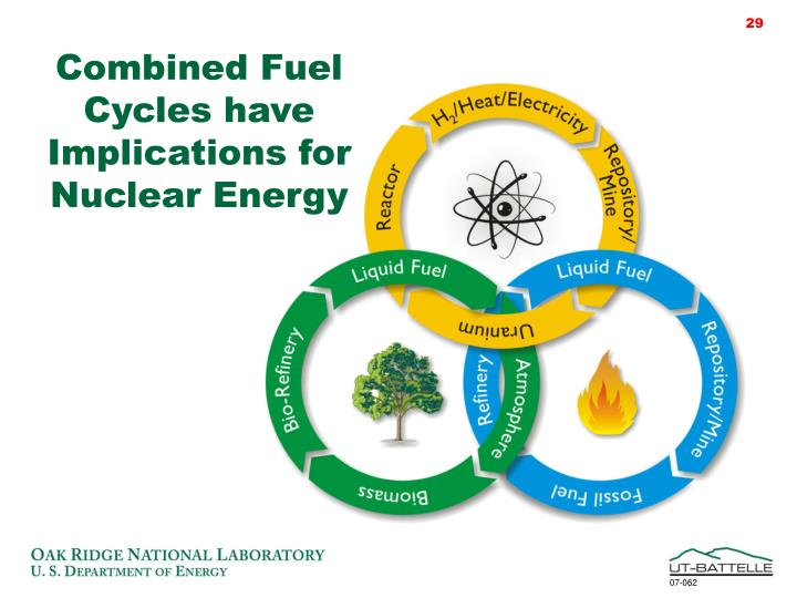 Combined Fuel Cycles have Implications for Nuclear Energy