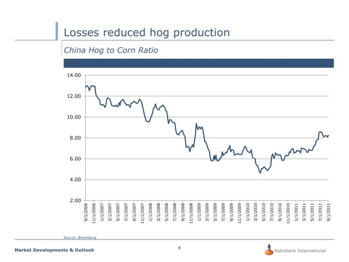 Losses reduced hog production