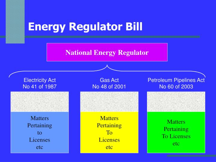 Energy Regulator Bill