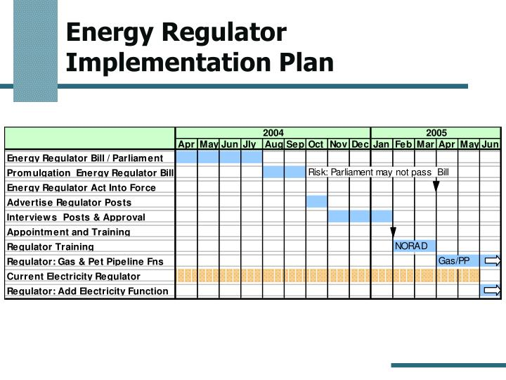 Energy Regulator