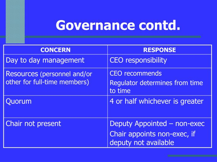 Governance contd.