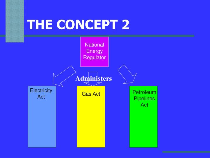 THE CONCEPT 2
